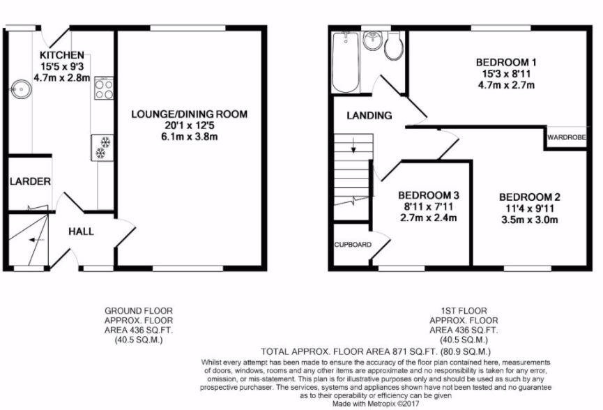 225 Inchkeith Drive, Dunfermline Floorplan